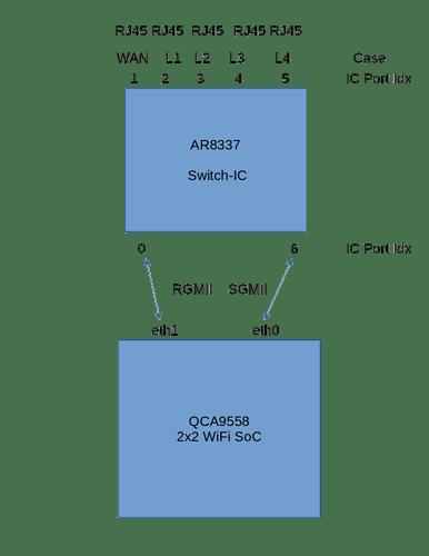 c7v2-schematic